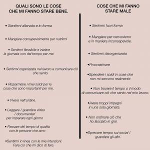 MUOVERSI VERSO IL CAMBIAMENTO sgprogram by selene genisella 3